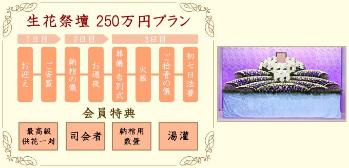 生花祭壇250万円